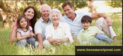 Cosa Significa Sognare La Mia Famiglia Significato Dei